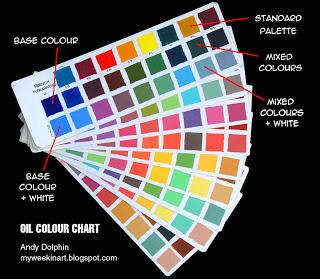 oil painting colour chart color chart